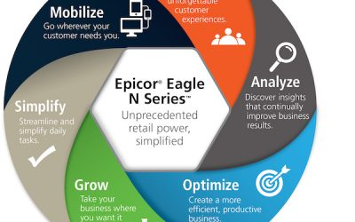 Epicor announces EAGLE Installed Sales